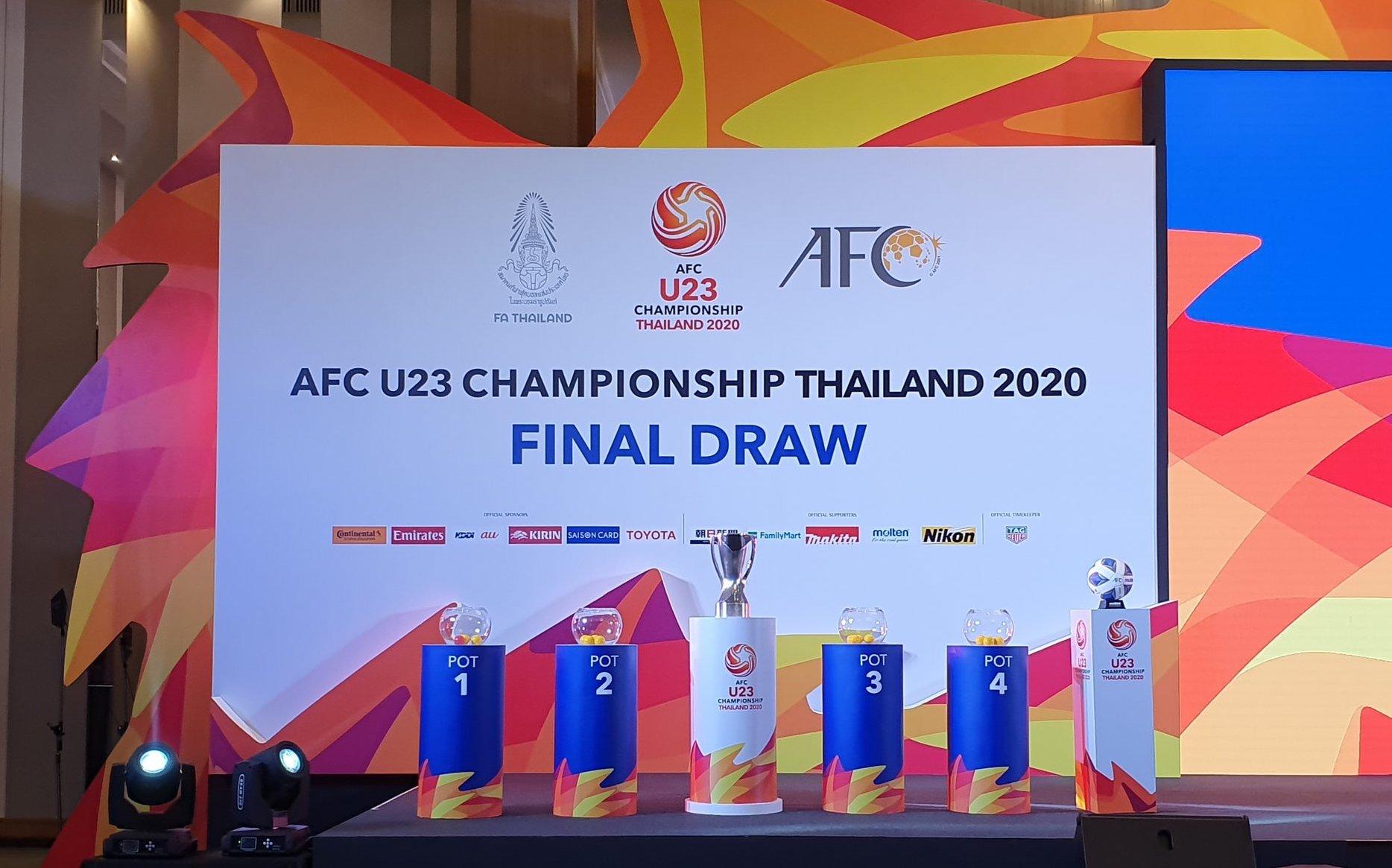 Tổng quan giải vô địch bóng đá U-23 châu Á 2020