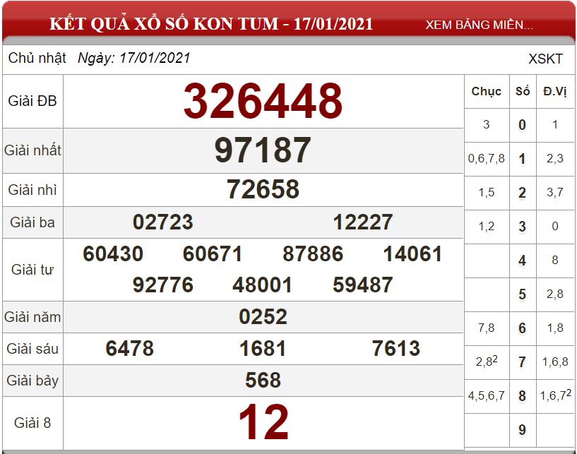 Dự đoán XSMT ngày 24/01/2021 - Soi cầu xổ số miền Trung 24-01-2021