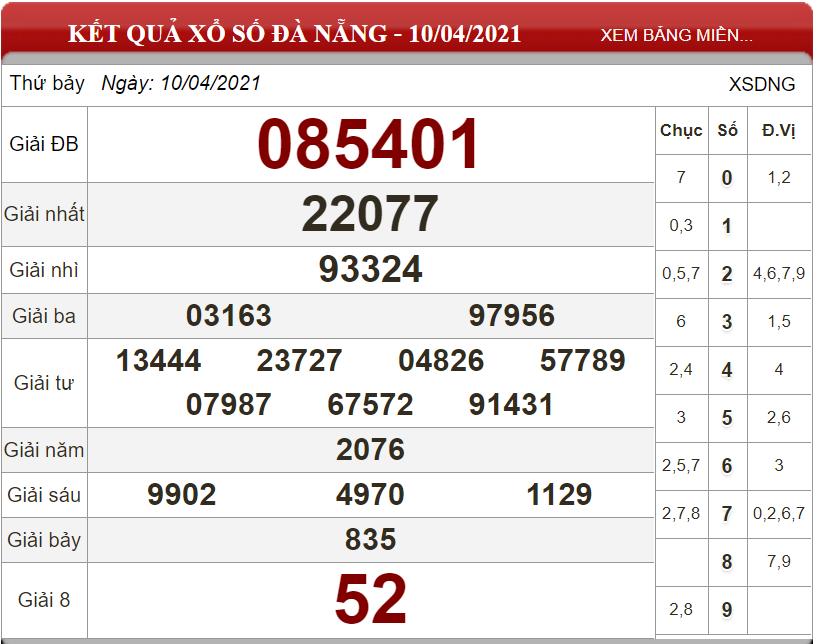 Dự đoán XSMT ngày 17/04/2021 - Soi cầu xổ số miền Trung 17-04-2021