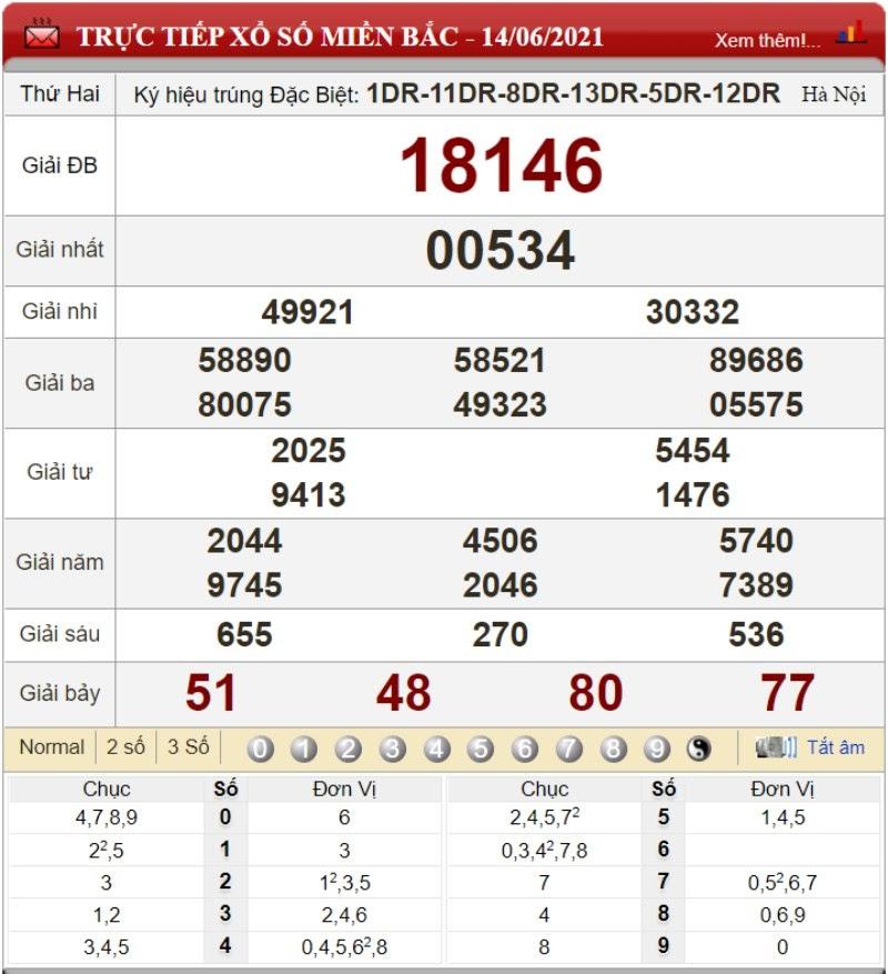 Dự đoán XSMB ngày 15/06/2021 - Soi cầu xổ số miền Bắc 15-06-2021
