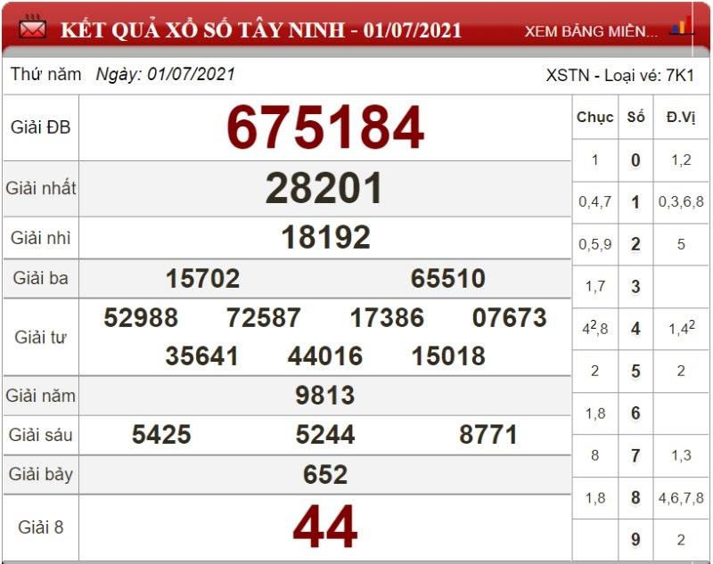 Dự đoán XSMN ngày 08/07/2021 - Soi cầu xổ số miền Nam 08-07-2021