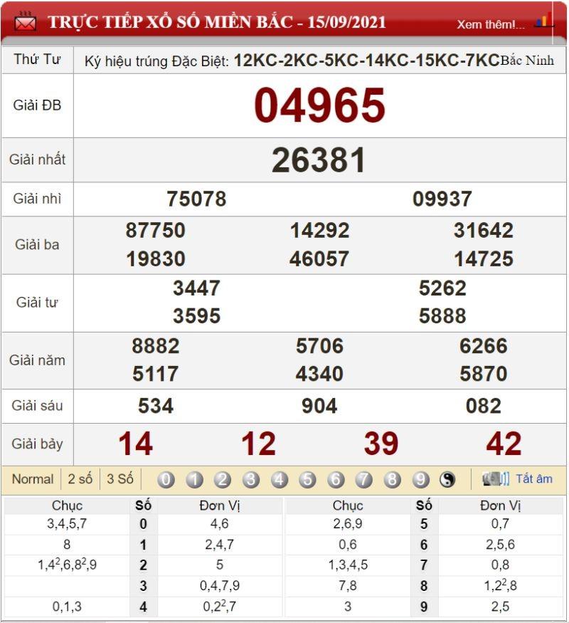 Dự đoán XSMB ngày 16/09/2021 - Soi cầu xổ số miền Bắc 16-09-2021
