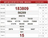 Dự đoán XSMN ngày 15/04/2021 - Soi cầu xổ số miền Nam 15-04-2021